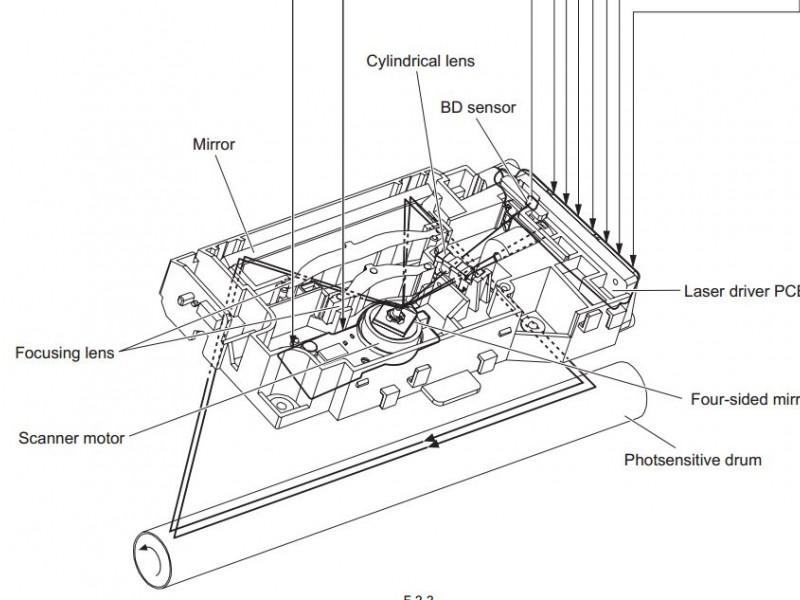 Máy in Canon LBP2900 báo lỗi error code E100 và hướng dẫn xửa lý